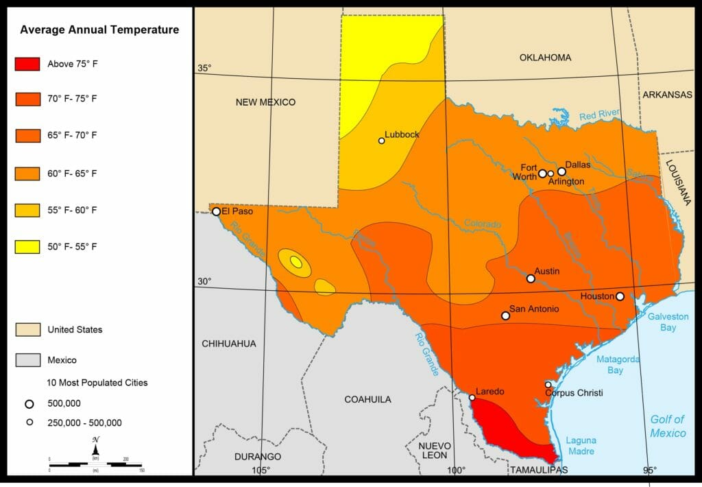 Texas Weather and Climate Graph